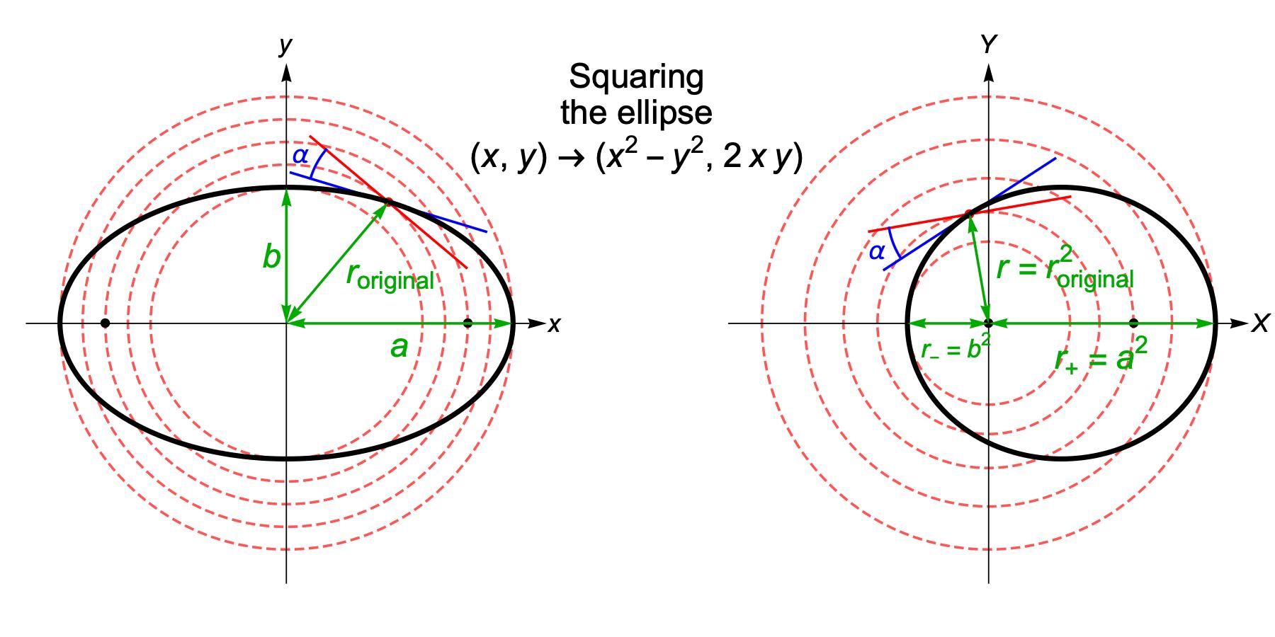 equation of ellipse hyperbola parabola in complex form tessshebaylo. Black Bedroom Furniture Sets. Home Design Ideas