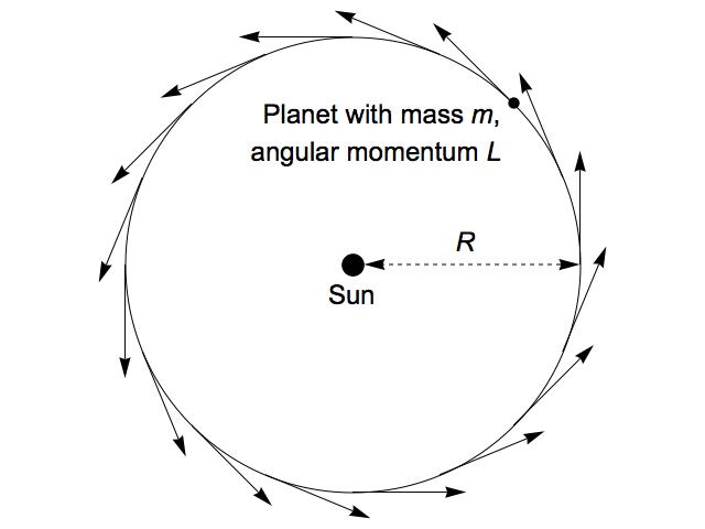The Ellipse and the Atom — Greg Egan